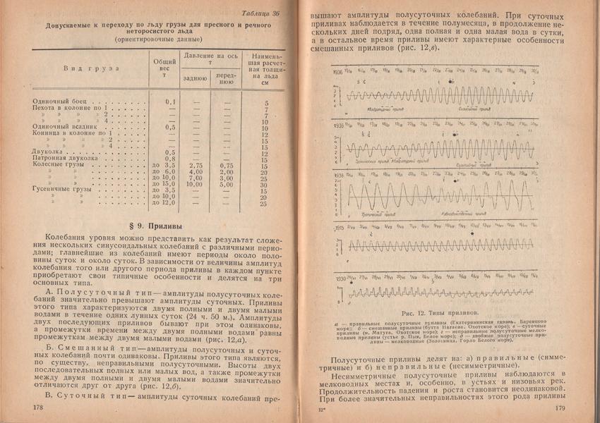 Vinni's Book 022